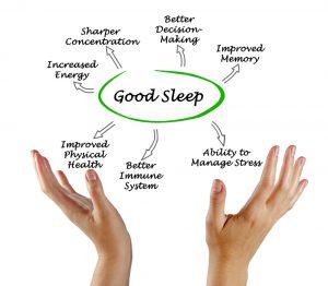 יתרונות בריאותיים בשינה טובה