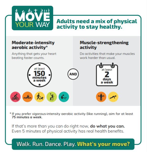 המלצות לפעילות גופנית בריאה